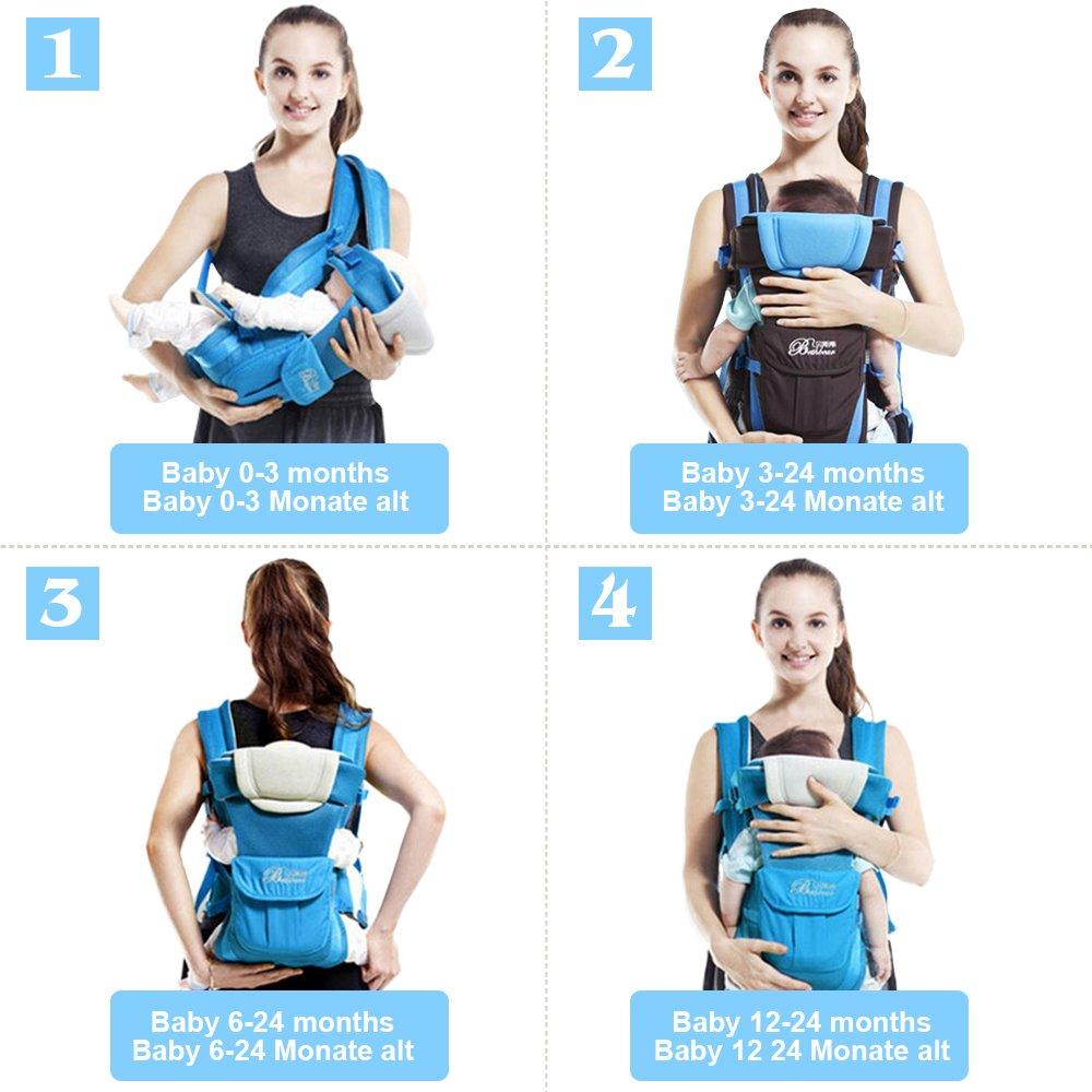 GBlife Porte Bébé Ergonomique Multiples Positions Multi-fonctions Mains  Libres Ajustable Sac à Dos pour Bébé nouvelles ... 5312db26fe6