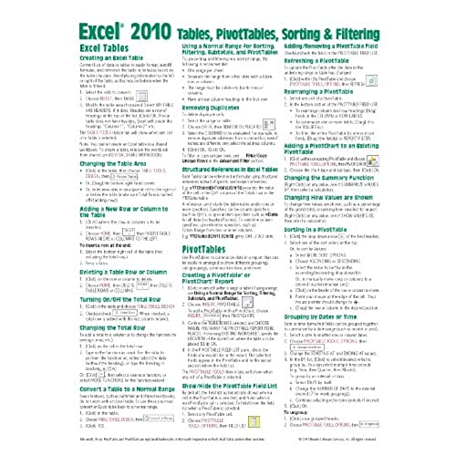 Excel Cheat Sheet Amazon