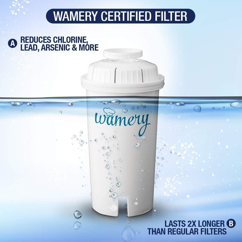 Wamery Reemplazo del Filtro de Agua 3-Pack. Se Adapta a jarras Brita. Purificador y Ionizador. Certificado NSF/ANSI. Reduce el Cloro y los Metales Duros del Agua ...