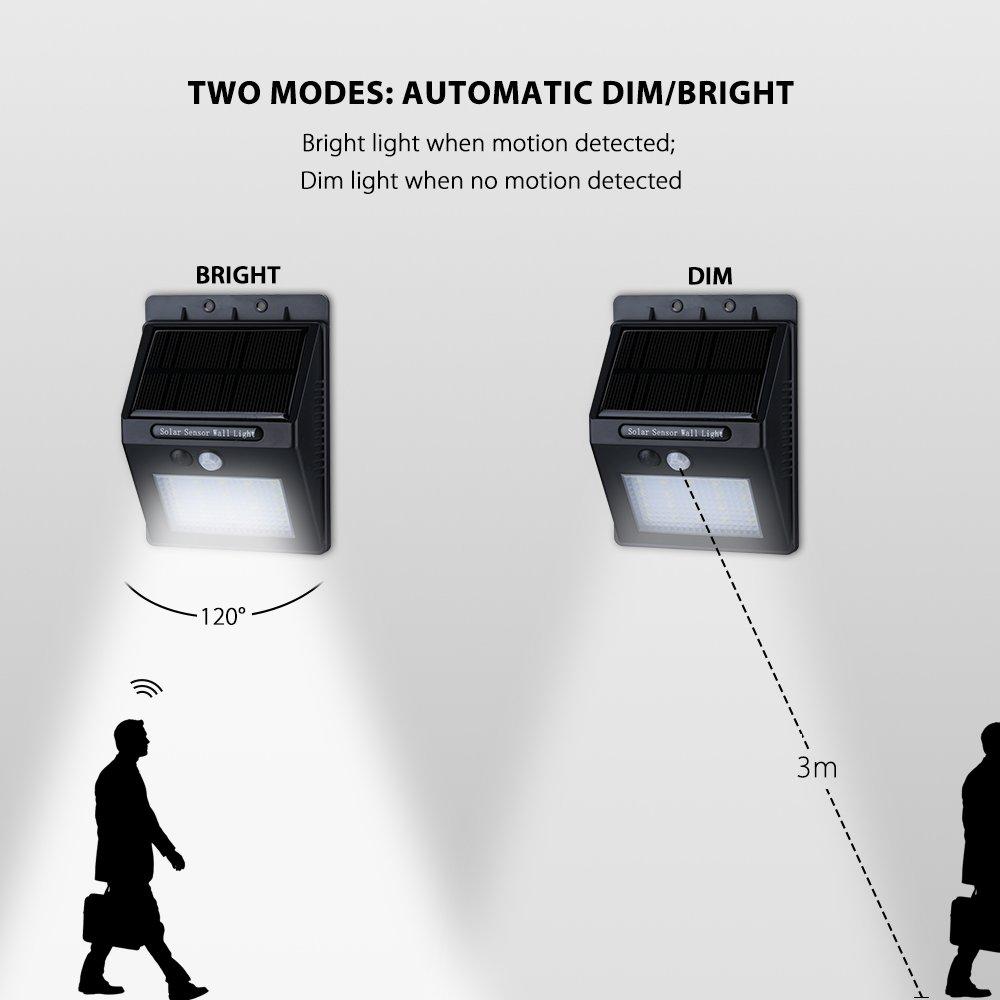 VicTop® 20 LED Lámpara Solar con Sensor de Movimiento: Amazon.es: Electrónica