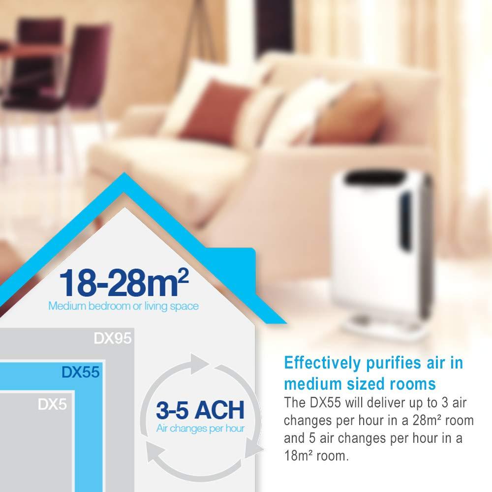 Fellowes AeraMax DX55 - Purificador de aire (Color blanco, 33 cm, 16.9 cm, 52.1 cm, Carbono): Amazon.es: Hogar