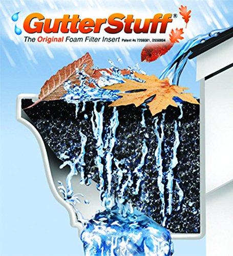GutterStuff Gutter Protection
