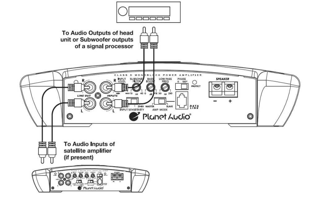 61ph5yVqq8L planet audio trq1 4000d torque 4000 watts monoblock class d 1 pioneer gm-d9601 wiring diagram at mifinder.co