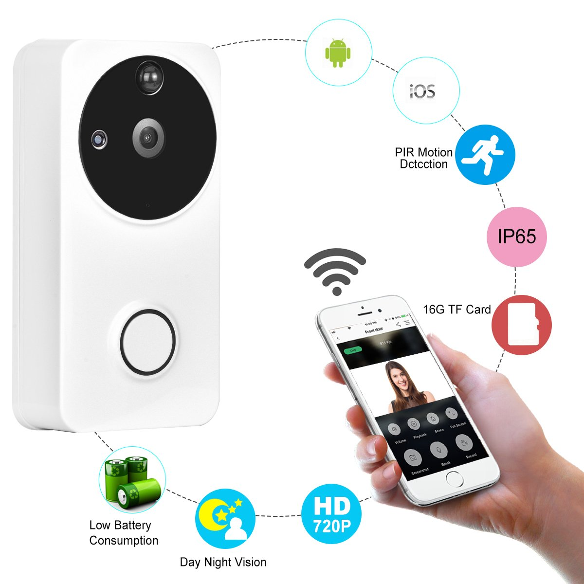 Akpote Video Doorbell,Smart WIFI Camera 720P HD 166ﹾ Lens with 6 LED Night Vision Wireless Visual Doorbell IP65 Real-Time Two-way Audio PIR Motion Detection for IOS and Android with 16G TF Card(White)