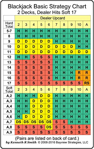 Basic Strategy Chart - Blackjack Basic Strategy Chart: 2 Decks, Dealer Hits Soft 17 (2-sided card)