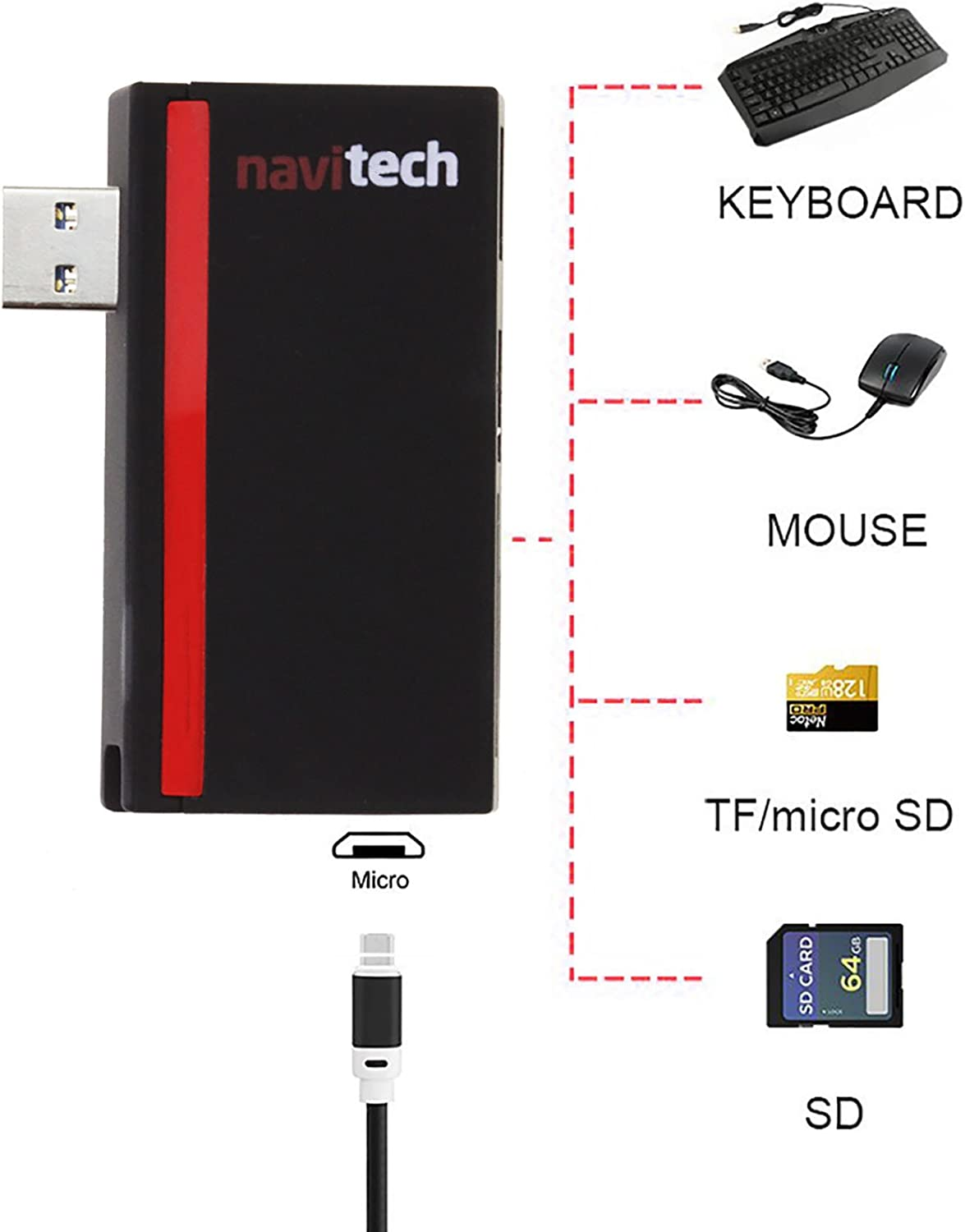 Navitech 2 in 1 Laptop//Tablet USB 3.0//2.0 HUB Adapter//Micro USB Input with SD//Micro SD Card Reader Compatible with The VERICO UniBook 11,6