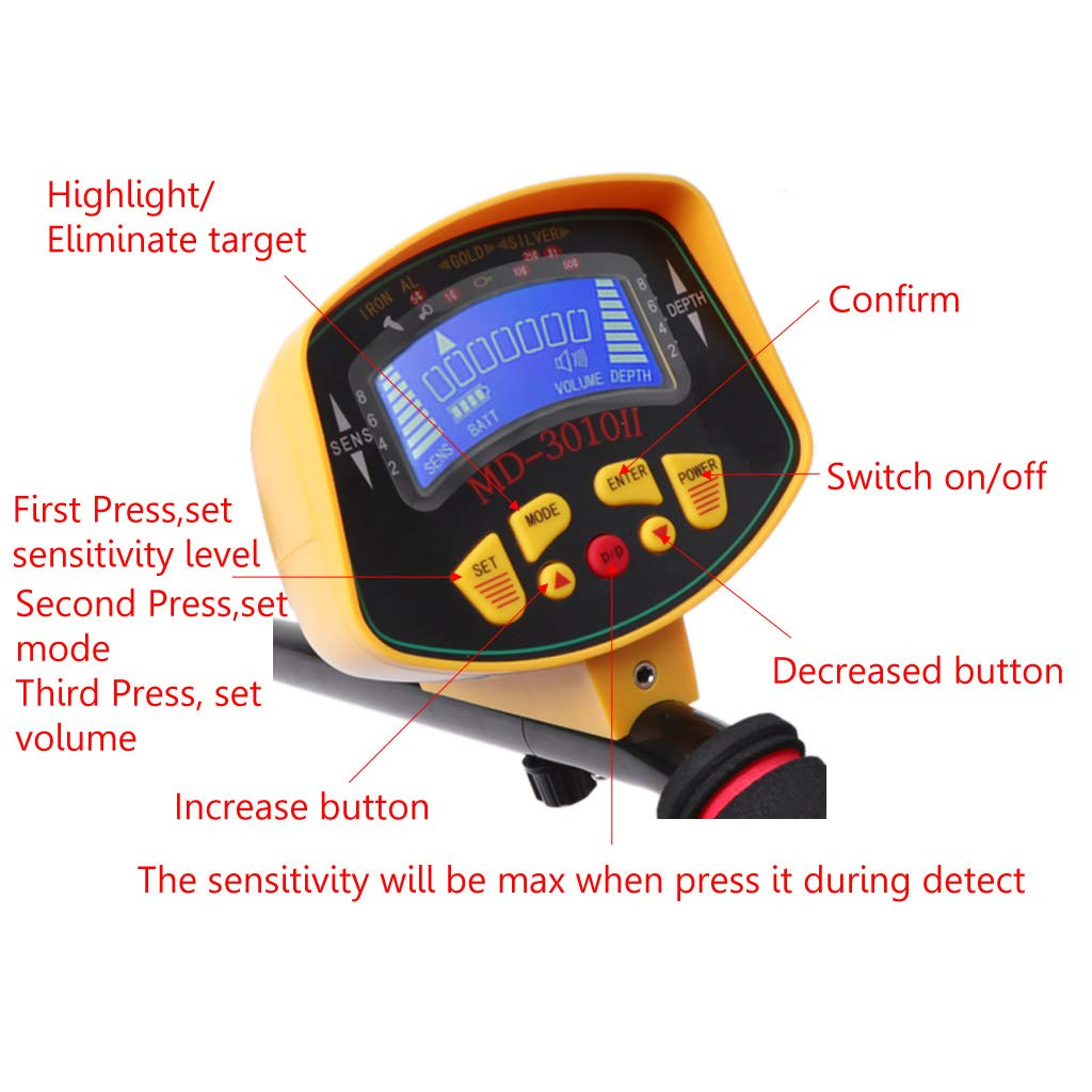 Amazon.com: MD-3010II Underground Metal Detector Gold Digger Treasure Hunter Deep Sensitive: Electronics