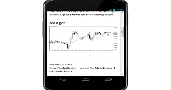Amazon com: Forex MT4 Indicator Download: Appstore for Android