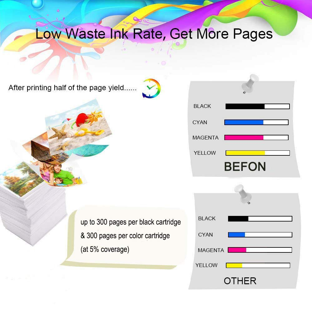 BEFON Re-Manufactured Ink Cartridge Replacement for 200XL 200,to use with XP-200 XP-300 XP-310 XP-400 XP-410 WF-2520 WF-2530 WF-2540(6 Black, 2 Cyan, 2Magenta, 2 Yellow, 12-Pack)
