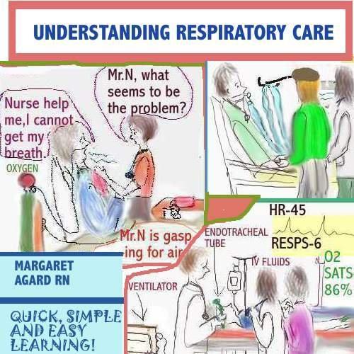 UNDERSTANDING RESPIRATORY CARE