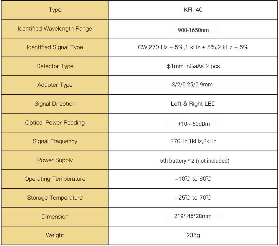 /Óptica Identificador 900-1650nm Identificador de Fibra /óptica en Vivo Cuatro en Uno Fibra de Tr/áfico Identificador