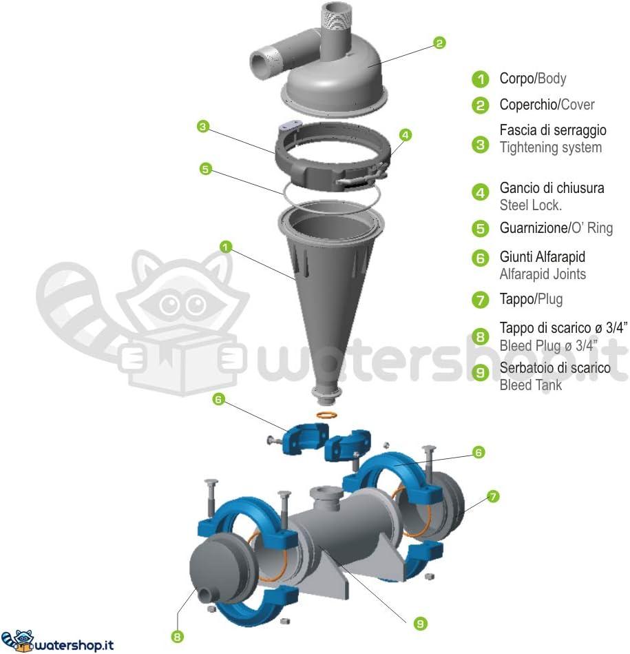 Amazon.com: WaterShop 20FLI210 - Filtro de hidrociclón ...