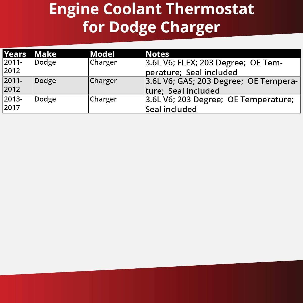Thermostat Housing Caps Antifreeze Coolant Engine Radiator Pump ...