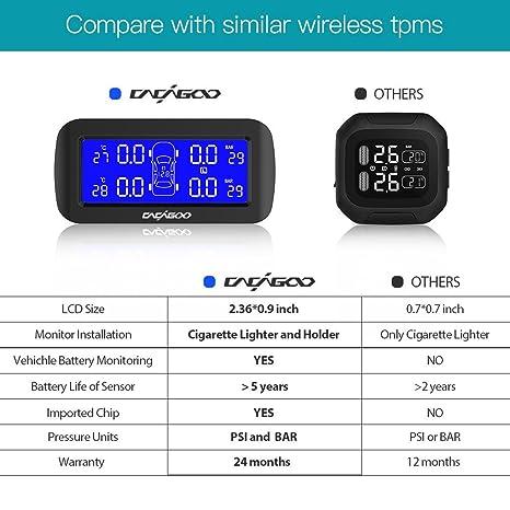 CACAGOO inalámbrico en tiempo real TPMS presión de los neumáticos sistema de vigilancia con pantalla LCD grande pantalla en tiempo real función de alarma ...