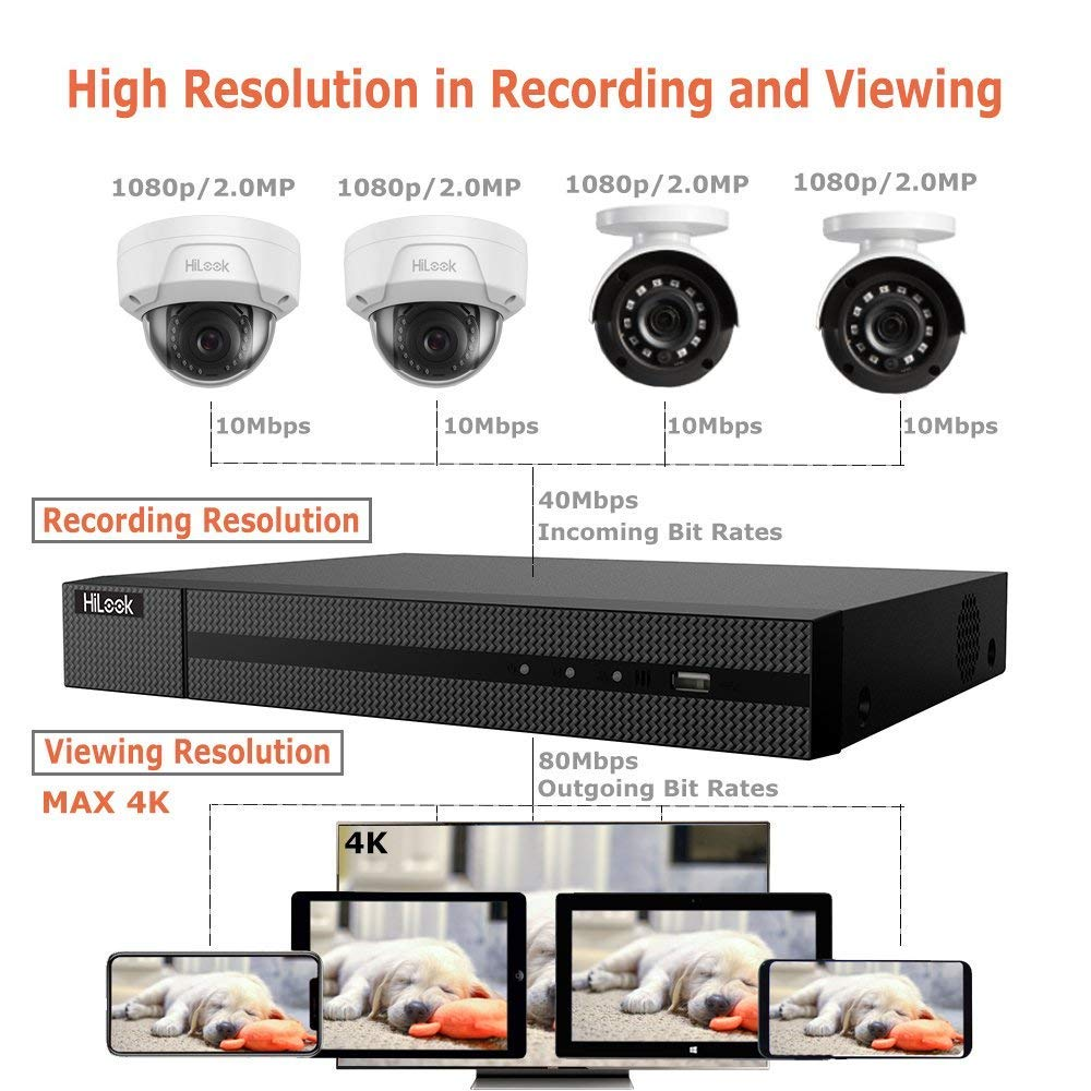 Hikvision Hilook NVR-108MH-C//8P 4K HD 1080P 8 Channel NVR PoE Network Video Recorder ONVIF HEVC H.265+ Black 4TB WD Purple HDD