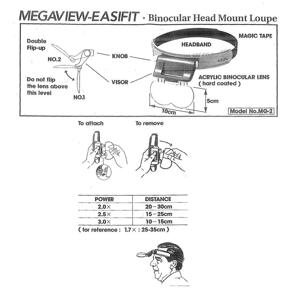 Made in Japan Kopfbandlupe MEGAVIEW mit drei Linsen