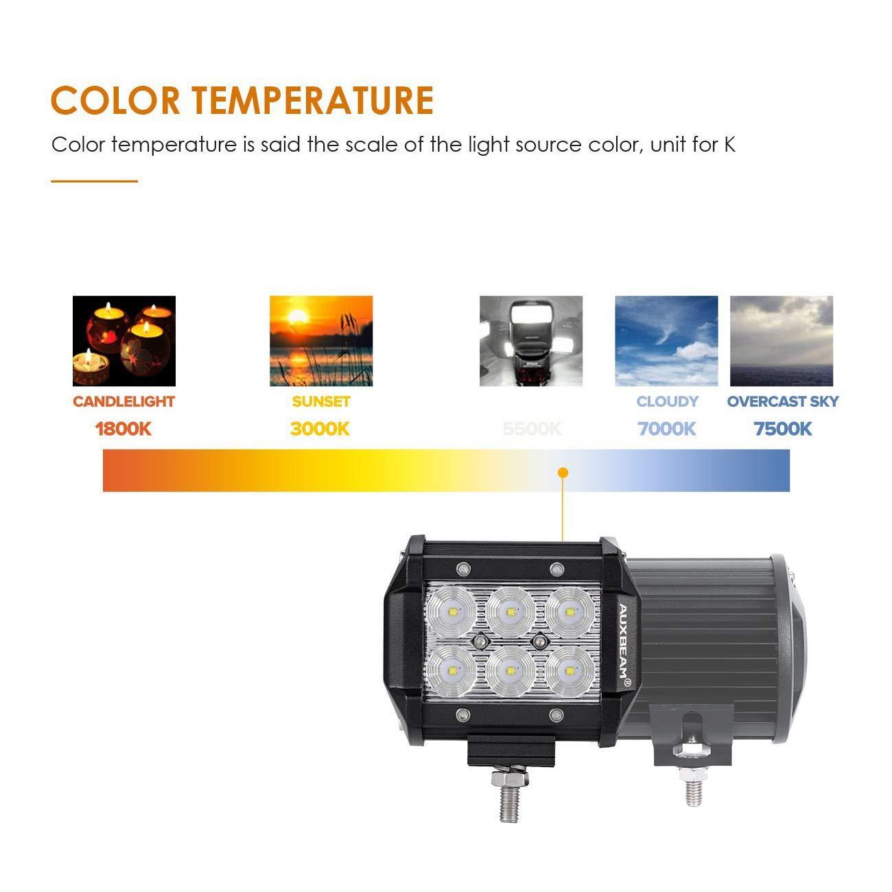 Auxbeam 4 LED Pods 18W Flood LED Light Bar 1800lm Driving light Off Road Lights for SUV ATV UTV Trucks Pickup Jeep Lamp Pack of 2