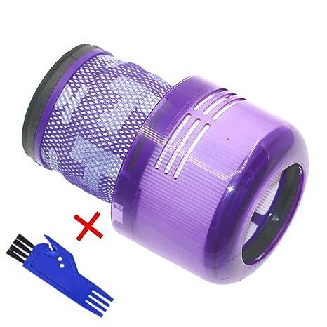 htfrgeds Juego de filtros de vacío Premium 1 Filtro HEPA y 1 ...