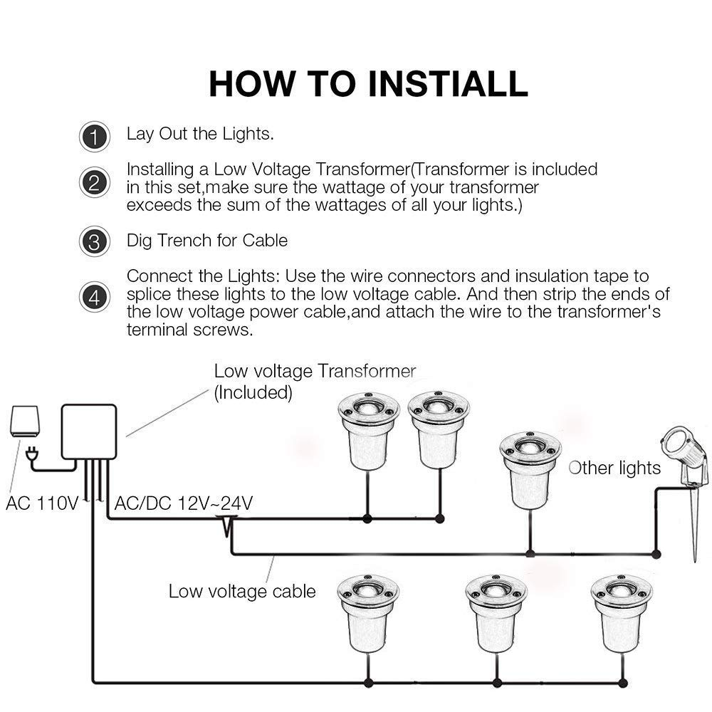 Innerwill Landscape Lights Led Spotlights 2w Low Voltage Lighting Wiring Diagram 12v 24v Waterproof Pathway In Ground Well With Transformer Outdoor