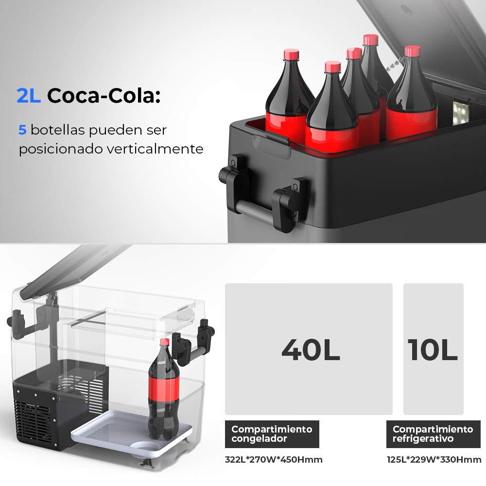 ISSYZONE Nevera Coche Portatil Electrica con Compresor, 50L ...