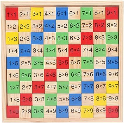 NUOBESTY Juegos de Mesa de Multiplicación Montessori Matemáticas Matemática Aritmética Número de Madera Rompecabezas Juguetes para Niños Niños Pequeños Juguetes de Aprendizaje Preescolar: Amazon.es: Oficina y papelería