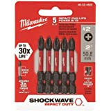 Milwaukee Accessory 48-32-4920 Set Screws MILWAUKEE ELECTRIC TOOL