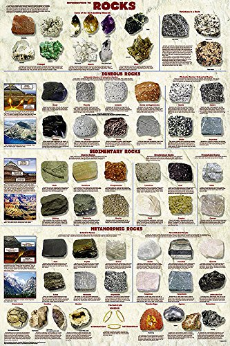 - Introduction to Rocks Geology Educational Science Classroom Chart Print Poster 24x36