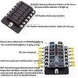 12 Way Fuse Block 12V -32V LED Red Light