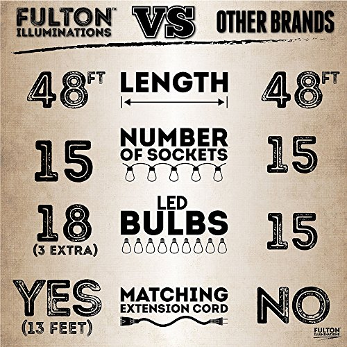 Fulton Illuminations S14 Outdoor String Lights with 15 Sockets and Bulbs, 3 Extra Bulbs and 13 Ft Extension Cord, 48 Feet - Commercial Weatherproof Patio String Lights by Fulton Illuminations (Image #4)