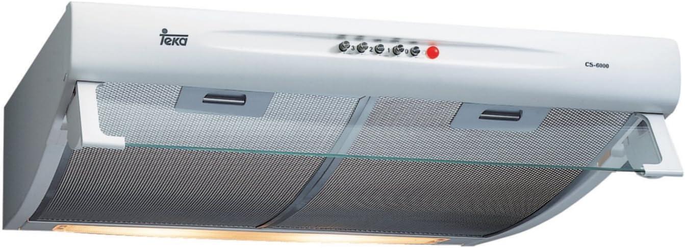 Teka CS 6000 200 m³/h Semintegrada (extraíble) Blanco - Campana (200 m³/h, Canalizado/Recirculación, Semintegrada (extraíble), Blanco, Giratorio, Metal): Amazon.es: Grandes electrodomésticos