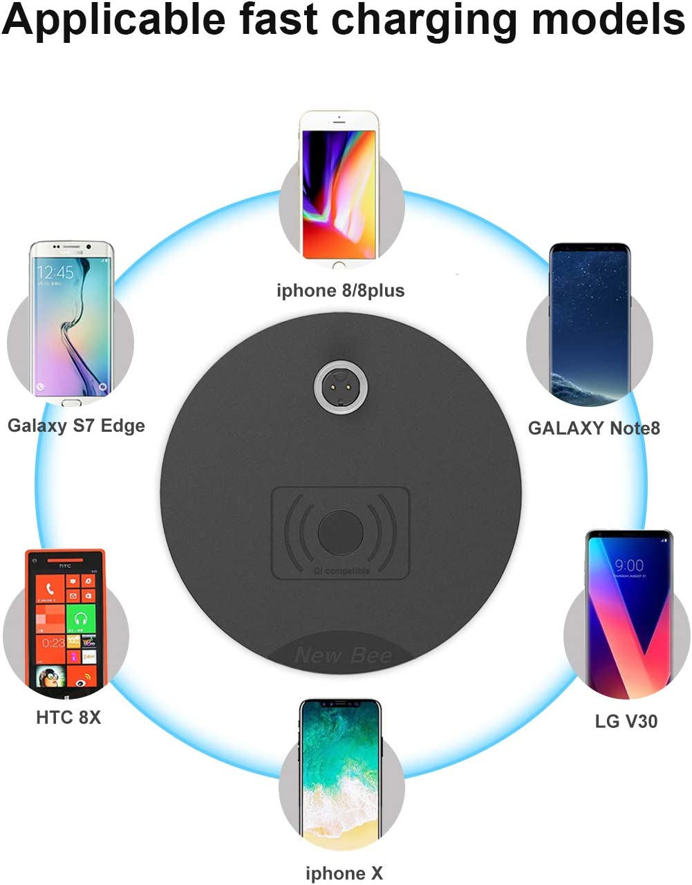 Black Wireless Charging with Headphone Stand New Bee Sturdy 2-in-1 Headset Holder /& Wireless Charger Pad for iPhone 8//8 Plus//X Samsung S8//S8 PlusS7//S7 Edge//S6//S6 Edge with LED Indicator