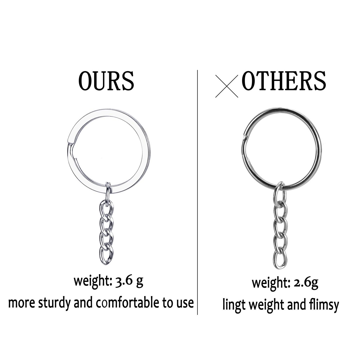 Sromay 120Pcs Split Key Chain Rings Keychain Parts Key Ring with Chain Jump Rings and Leather Tassel Pendants for Crafts