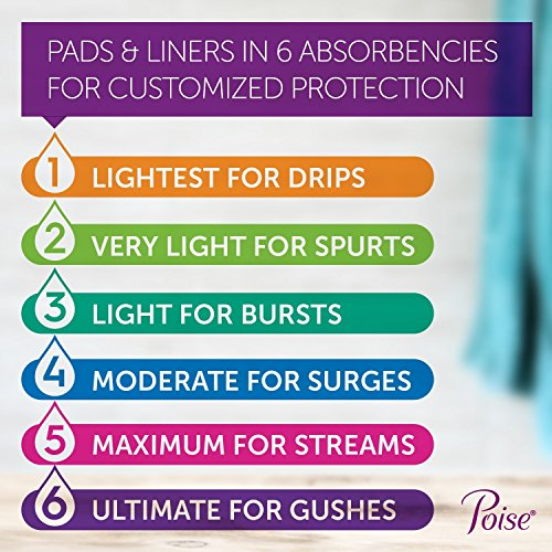 Poise Ultra Thin Incontinence Pads, Light Absorbency, Unscented, Regular (30 Count) (Pack of 4) by Poise (Image #11)