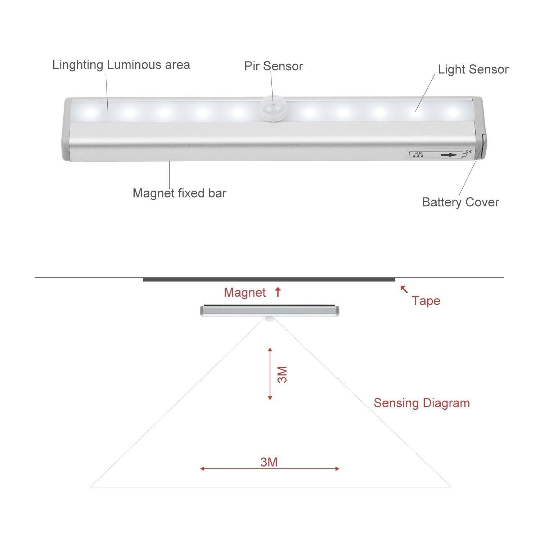 Wunderbar Wie Man Led Lichtleiste Installiert Bilder - Schaltplan ...