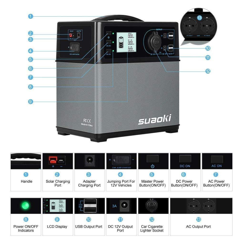 SUAOKI - 400Wh/120,000mAh Generador Portátil Solar, Cargador de Batería Almacenamiento Suministro de Energía (AC salida/coche, 4 USB puertos, AC y DC ...