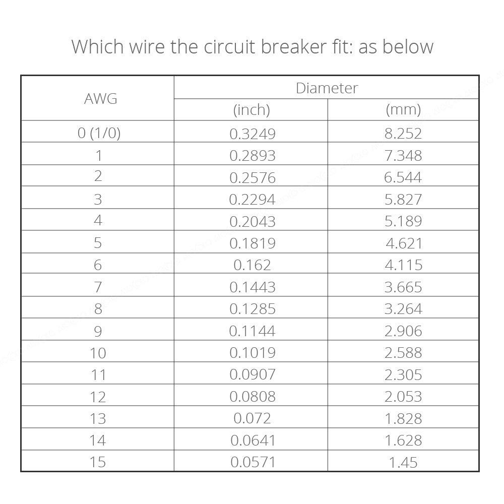 100A Circuit Breaker Trolling Motor Auto Car Marine Boat Bike Stereo Audio Inline Fuse Holders Inverter