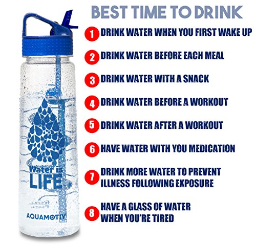 "30 oz Flip Straw ""Water is Life"" Inspirational Quote Water Bottle with Motivational Time Tracker 