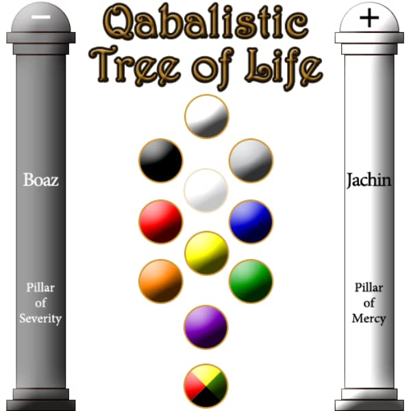 Amazon Com Qabalistic Tree Of Life Appstore For Android The three pillars of kabbalah divide the kabbalah tree of life into three areas. amazon com qabalistic tree of life