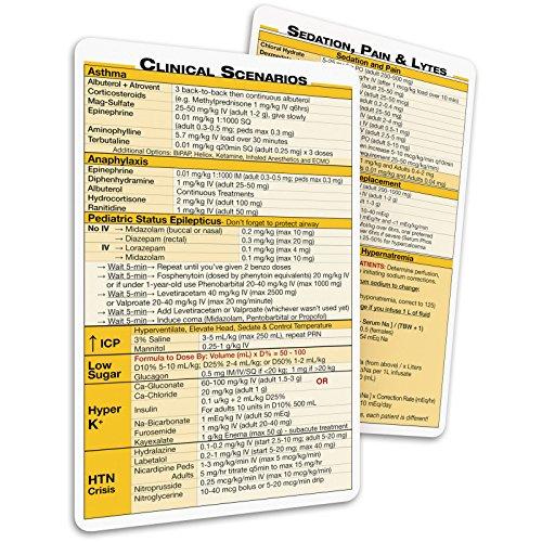 Acute & Critical Care Card Set