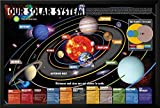 Smithsonian- Our Solar System Lamina Framed Poster - 37.75 x 25.75in.