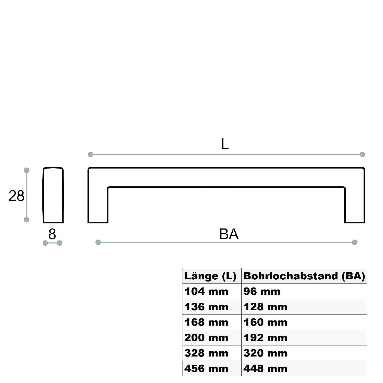 M/öbelgriff E5 BA 192 mm Edelstahloptik B/ügelgriff K/üchengriff Schubladengriff von SO-TECH/®
