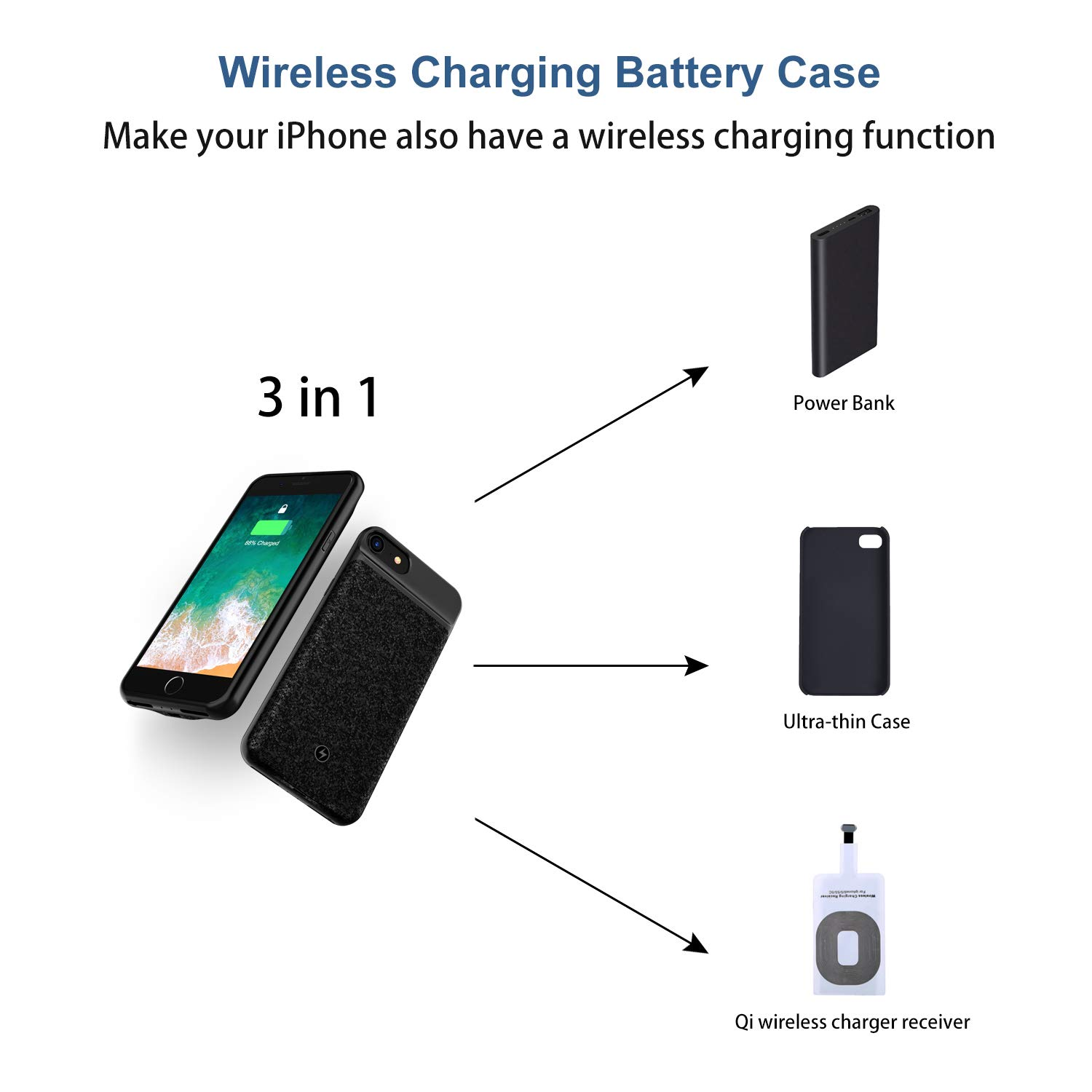 """WELUV Wireless Battery Case For iPhone 6//6s//7//8 Qi Charging Case Thin Charger Case 3000mAh Qi Case External Charging Soft Silicone Protective Cover Black 4.7/"""""""