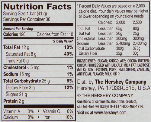 HERSHEYS SPECIAL DARK Bar, Mildly Sweet Chocolate Candy Bar, 1.45 Ounce (Pack of 36)