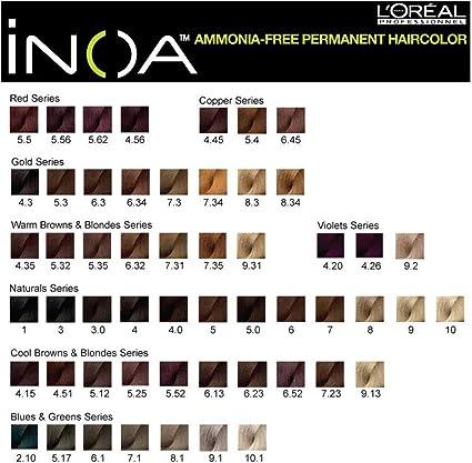LOreal Expert Professionnel Inoa Tintura N 4 60 ml x3 pezzi ...