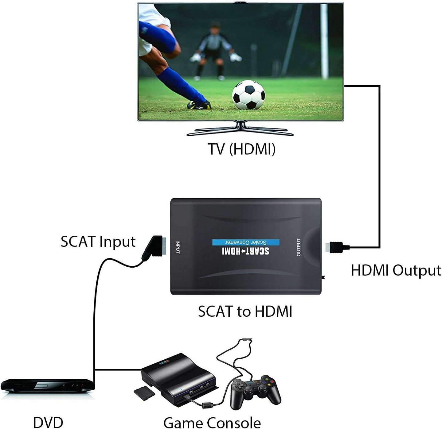 ESYNiC Convertidor de Euroconector a HDMI 1080P Conversor de Scart a HDMI HD Vídeo Compuesto Adaptador de Vídeo Escalador para Inteligente Teléfono Sky HDTV DVD Blu- ray: Amazon.es: Electrónica