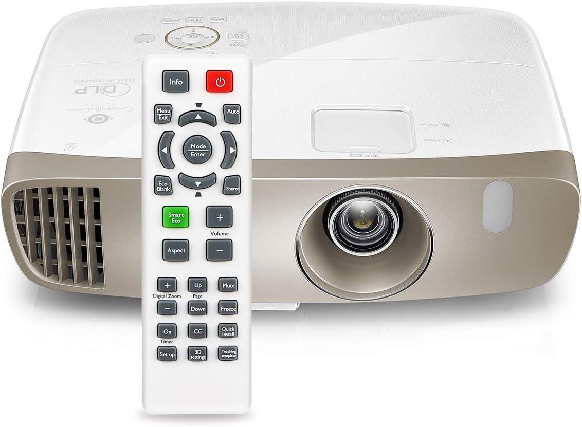 Aimple Mando a Distancia para proyector Benq W1080ST W1070 TW535 ...