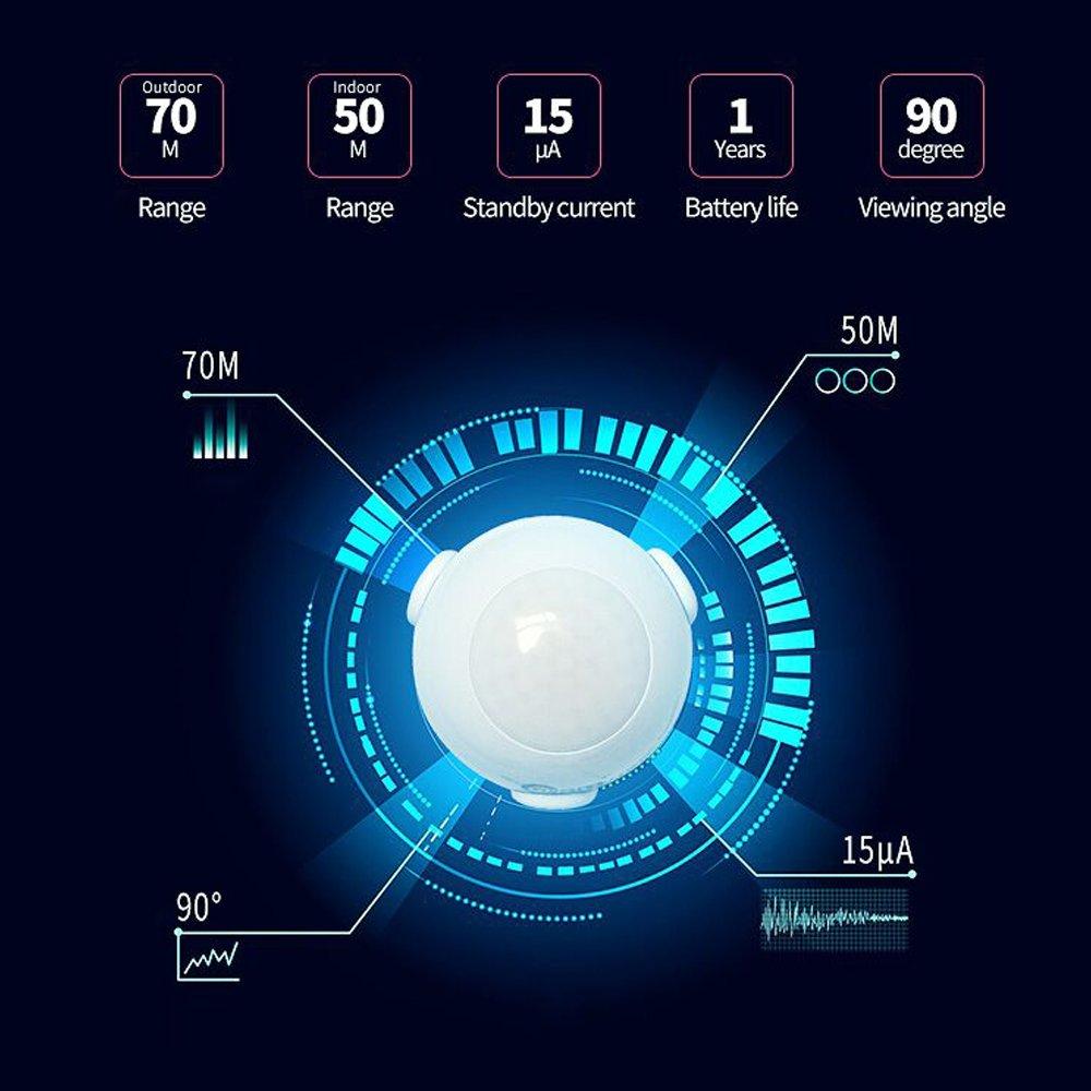NEO Zwave PIR Motion Sensor,Easy Install, Battery Operated, Z Wave