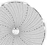 "Graphic Controls Circular Chart C414, 7 Day, 8.188"" Diameter, Range (-50 to 50), Box of 60 Charts"
