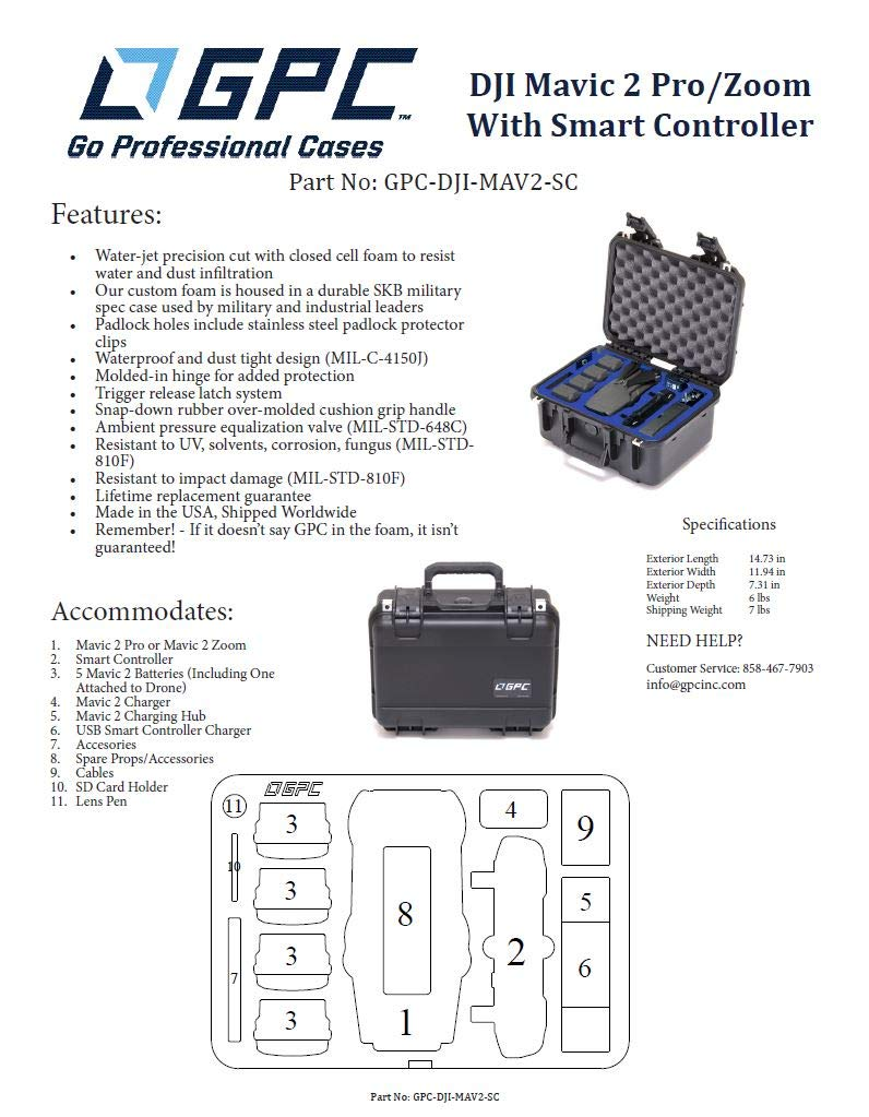 Go Professional Cases Compatible/Replacement for Mavic 2 Pro/Zoom for Smart Controller Case (GPC-DJI-MAV2-SC)
