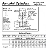 "Fabco-Air C-121-X Original Pancake Cylinder, Double Acting, Maximum Pressure of 250 PSI, 1-1/8"" Bore Diameter x 1/4"" Stroke"